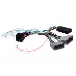 Kormánytávkapcsoló interface Jeep Wrangler CTSCH00C